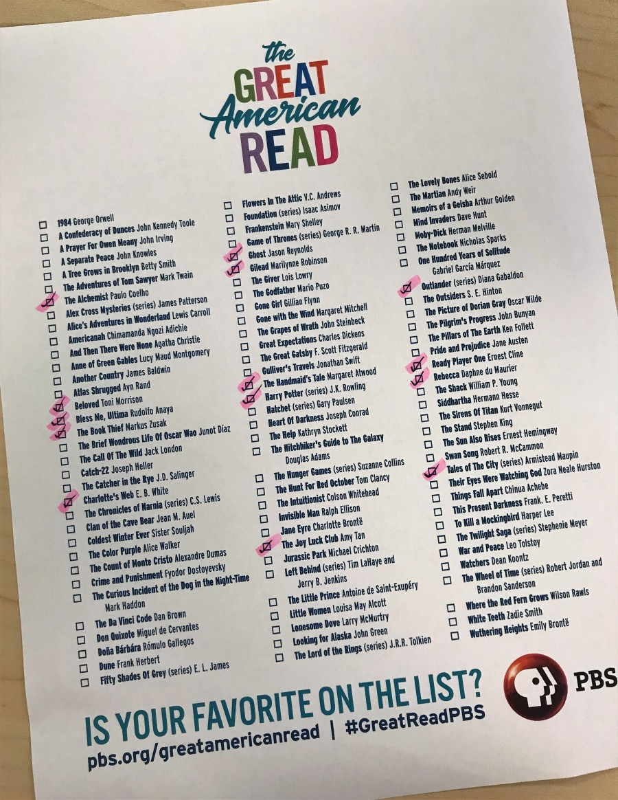 Photograph of The Great American Read checklist.